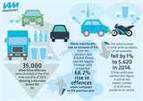 DRA factsheet - state of drink driving infographic